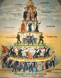 pyramid of capitalism chief writing wolf pyramid of capitalism 1911