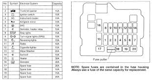 eclipse fuse box wiring diagrams terms eclipse fuse diagram wiring diagram mega 2007 eclipse fuse box 1998 mitsubishi eclipse fuse box schema