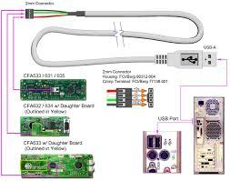 razer lycosa keyboard usb plug wiring diagram wiring diagram libraries for a usb plug wiring diagram wiring librarymicro usb to usb wiring diagram refrence micro usb