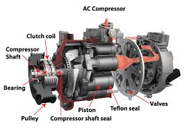 car air conditioning compressor. car ac compressor air conditioning