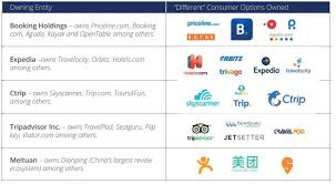 Travala Part 1 The Online Travel Agency Disruptor