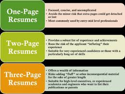 How To Write The Perfect Resume For Any Job Make A Pdf Zr Perfect
