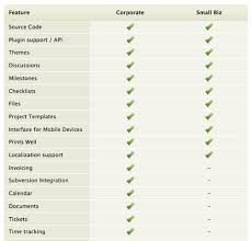 table design css. Styling Table Design Css