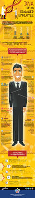 what s in the dna of an engaged employee check out these what s in the dna of an engaged employee check out these characteristics infographic