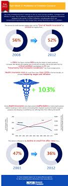 bussines plan business health insurance quote small texas new health insurance quotes