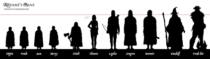 Height Comparisons By Realitywarp In 2019 Bane Elves Lotr