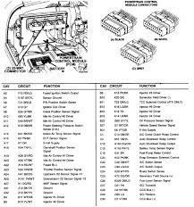 jeep grand cherokee wiring harness image 2000 jeep grand cherokee pcm wiring diagram jodebal com on 2000 jeep grand cherokee wiring harness