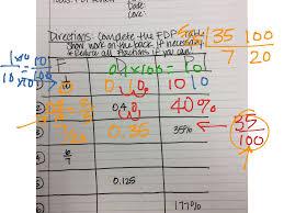 Fdp Chart Math Fdp Chart Homework 12 4 Math Arithmetic Decimals Showme