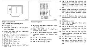 2004 toyota avalon fuse box diagram vehiclepad 1998 toyota toyota fuse box diagram welcome to my site