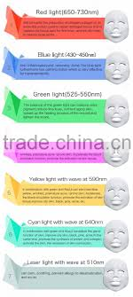 Eyco Led Screw In Bulbs Blue Light Therapy Side Effects Best