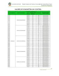 Opic Organizational Chart Ex_112652 Htm