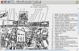56 awesome pictures of 2001 vw jetta vr6 engine diagram flow block 2001 vw jetta vr6 engine diagram great vw secondary air injection system diagram vw engine