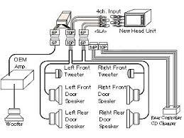 subaru radio wiring diagram schematics and wiring diagrams 1992 subaru legacy wagon radio wiring diagram diagrams