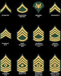 Army Nco Ranks Chart Army Nco Rank Yahoo Search Results Army Ranks Army