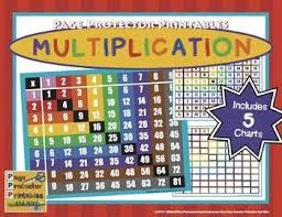 Multiplication Chart Teaching Math Multiplication