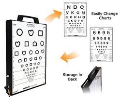 Portable Illuminated Eye Chart Cabinet Esv1200