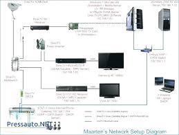 66 zinwell directv approved ms6x8wb wideband multiswitch wb68 fresh wiring diagram designs directv deca broadband adapter
