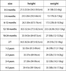 Baby Sleep Temperature Chart Faqs Woolino