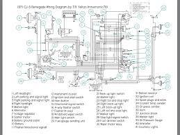 1976 cj5 wiring diagram wiring diagram show jeep cj5 wiring diagram wiring diagrams 1976 cj5 wiring diagram