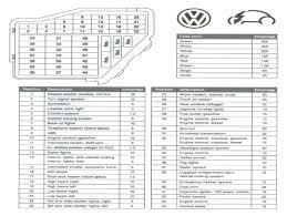 2011 vw cc fuse box diagram diagram Cc Fuse Box Diagram BMW F10 Fuse Box Diagram