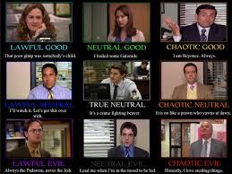 Evil Chart The Office Alignment Chart Dundermifflin