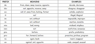 Vocabulary Mr Hudyma