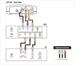 composite vcr setup for a motorola dct 700 digital consumer diagram showing a composite vcr setup