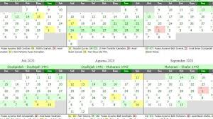 Kalender hijriah memasuki bulan rajab 1442 hijriah/2021. Tanggal Hari Hari Penting Dalam Kalender Islam 1442 H Disertai Kapan Tanggal 1 Ramadhan 1442 H Halaman All Tribun Pontianak