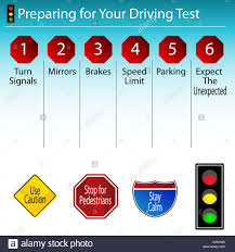 Tip Chart An Image Of A Driving Test Tip Chart Stock Photo 35768261
