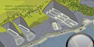 underground data centers new trends Data Closet Diagram the green mountain data center is a tier iii facility located in a former nato ammunition storage facility on an island in western norway Home Wiring Closet