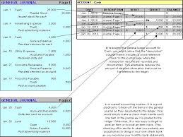General Ledgers The General Ledger Account Posting And Journal Entry Examples