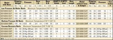 25 garage door extension spring calculator decor23 types for highest r value garage door