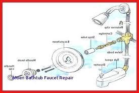 moen bathtub faucet repair instructions shower faucet leaking shower faucet repair instructions a inspiration of moen