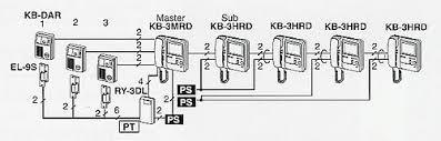 aiphone jk series wiring diagram aiphone image aiphone wiring diagrams aiphone auto wiring diagram schematic on aiphone jk series wiring diagram