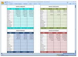 Inventario Excel Facturacion En Excel Con Control De Inventarios Y Formato