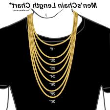 Chain Necklace Size Selection