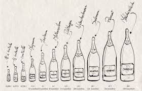 Bottle Size Chart Champagne Size Chart Champagne Bottle Sizes Wine Facts
