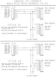 industrologic rc51 reference manual diagram of dual rc51 cables