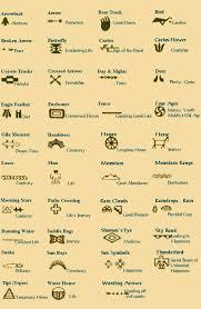 irish pendants and their meanings 587 andino jewellery