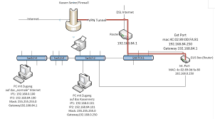 pac sni 15 wiring diagram wiring diagram library honda c70 wiring diagram images beautiful fa wiring diagram smart pac sni 15 manual honda c70