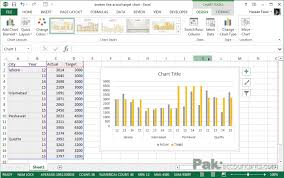 Excel Actual Vs Target Multi Type Charts With Subcategory