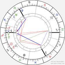 Jude Law Birth Chart Horoscope Date Of Birth Astro
