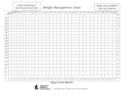 How To Graph Blood Pressure On Excel Weight Loss Graph Printable Ellipsis Wines Group Excel Sheet