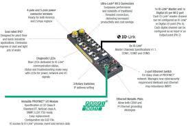 brad profinet io link harshio modules molex mouser call outs