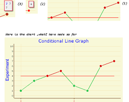 Conditional Line Graph Using Open Flash Charts Stack Overflow