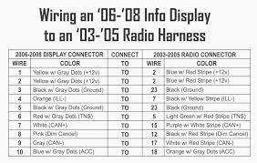 2007 mazda 6 stereo diagram trusted wiring diagrams Mazda 6 Radio Plug Layout 2003 mazda 6 stereo diagram trusted wiring diagrams \\u2022 2007 mazda 6 stereo wiring diagram 2007 mazda 6 stereo diagram