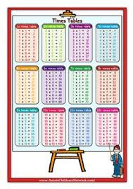 Multiplication Times Table Chart Multiplication Worksheets