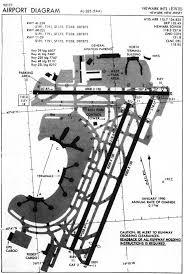 Iap Chart Airport Diagram Newark Intl Ewr