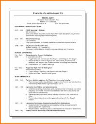 11 Technical Skills Examples For Resume G Unitrecors