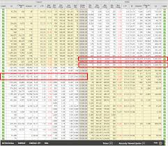 Nse Option Chart How To Calculate Support And Resistance With The Help Of